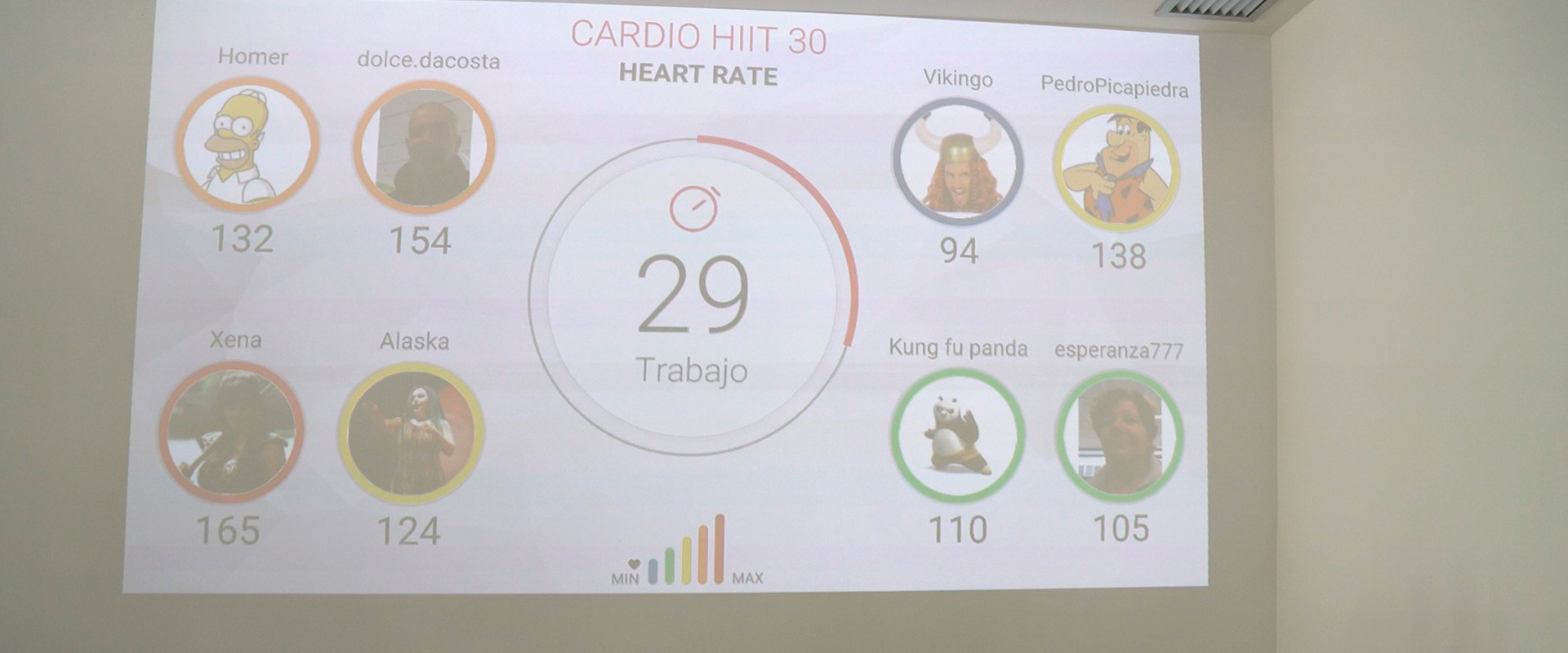 Has provat ja les classes de Cardio HIIT?